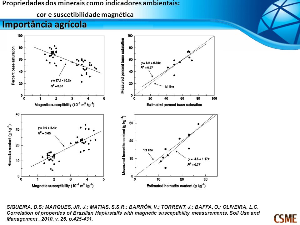 Importância agrícola Propriedades dos minerais como indicadores ambientais: cor e suscetibilidade magnética SIQUEIRA, D.S; MARQUES, JR. J.; MATIAS, S.