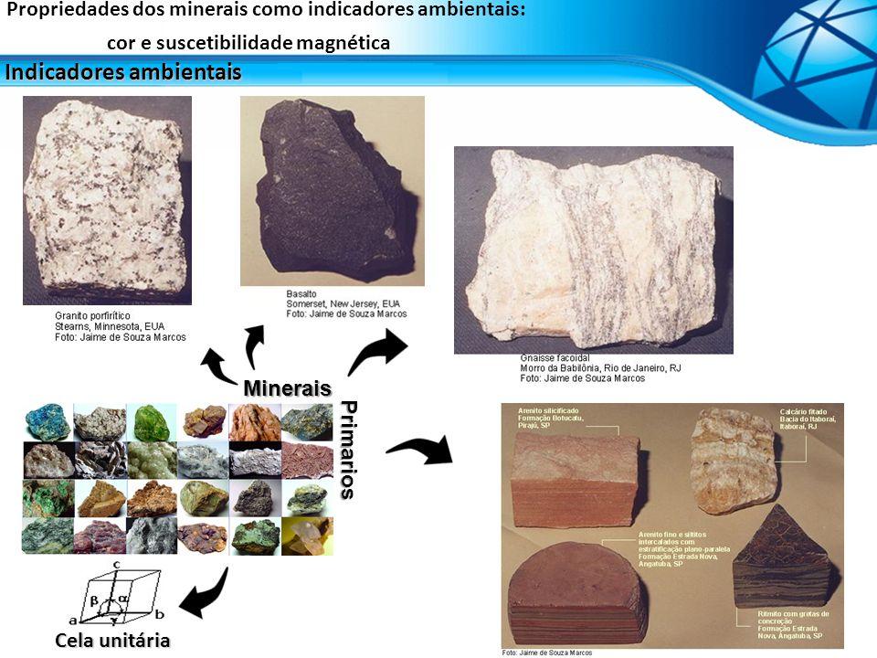 Propriedades dos minerais como indicadores ambientais: cor e suscetibilidade magnética Propriedades do minerais: cor Outra propriedade dos minerais ligada a cor é o Traço Hematita Goethita Magnetita Pirita