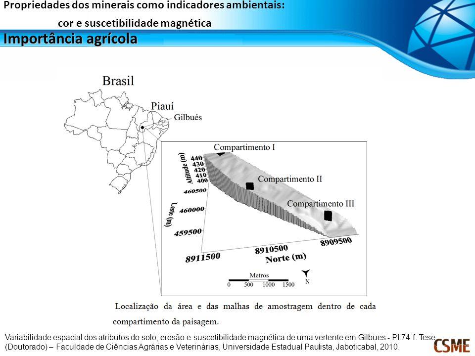 Propriedades dos minerais como indicadores ambientais: cor e suscetibilidade magnética Importância agrícola Variabilidade espacial dos atributos do so