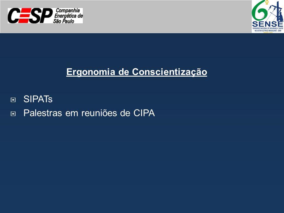 Ergonomia de Conscientização SIPATs Palestras em reuniões de CIPA