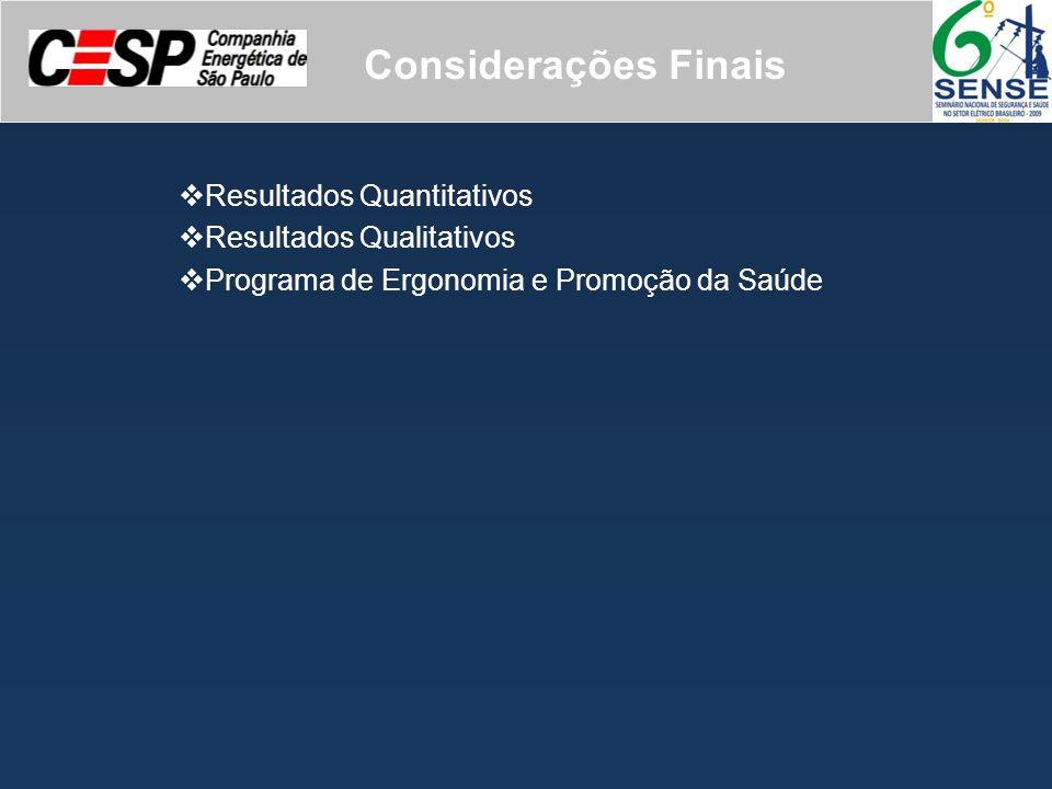 Considerações Finais Resultados Quantitativos Resultados Qualitativos Programa de Ergonomia e Promoção da Saúde