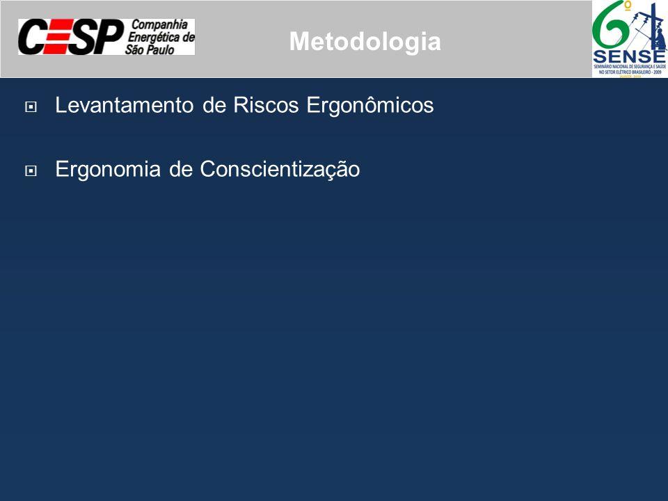 Metodologia Levantamento de Riscos Ergonômicos Ergonomia de Conscientização