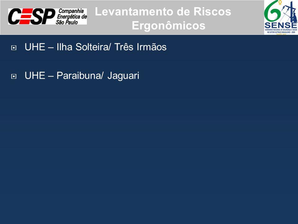 Levantamento de Riscos Ergonômicos UHE – Ilha Solteira/ Três Irmãos UHE – Paraibuna/ Jaguari
