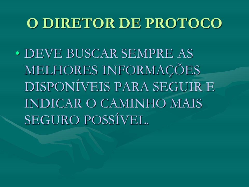 O DIRETOR DE PROTOCO DEVE BUSCAR SEMPRE AS MELHORES INFORMAÇÕES DISPONÍVEIS PARA SEGUIR E INDICAR O CAMINHO MAIS SEGURO POSSÍVEL.DEVE BUSCAR SEMPRE AS