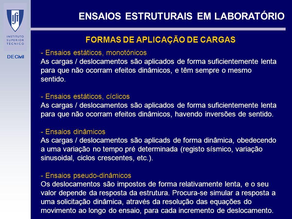 DECivil ENSAIOS ESTRUTURAIS EM LABORATÓRIO SISTEMAS DE APLICAÇÃO DE CARGAS - Sistema de aplicação dinâmica de forças. Sistemas hidráulicos com control