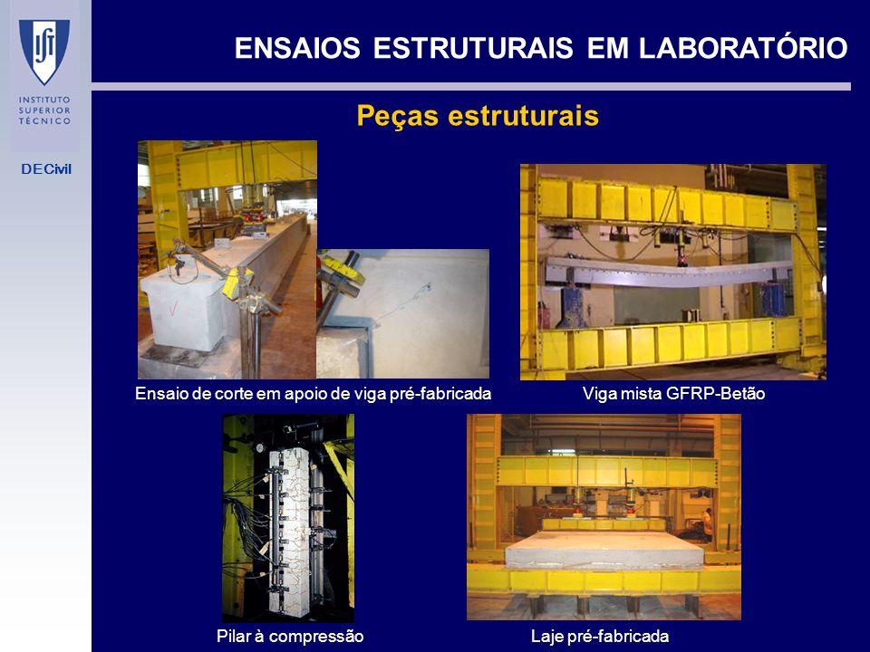 DECivil ENSAIOS ESTRUTURAIS EM LABORATÓRIO Peças estruturais Ensaio de corte em apoio de viga pré-fabricadaViga mista GFRP-Betão Pilar à compressãoLaje pré-fabricada