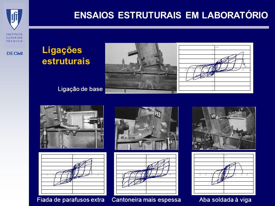 DECivil ENSAIOS ESTRUTURAIS EM LABORATÓRIO Ligações estruturais