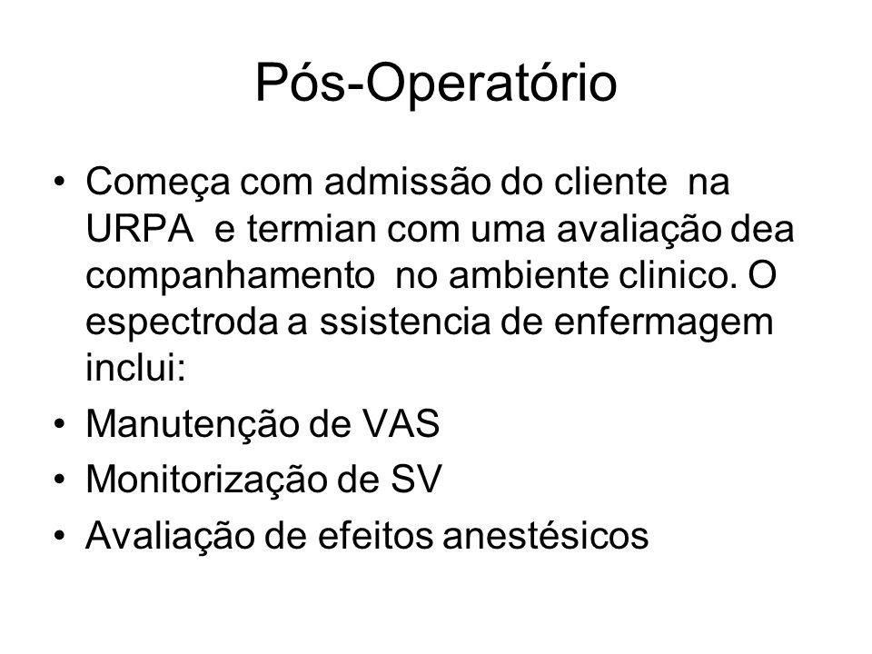 Pós-Operatório Começa com admissão do cliente na URPA e termian com uma avaliação dea companhamento no ambiente clinico.