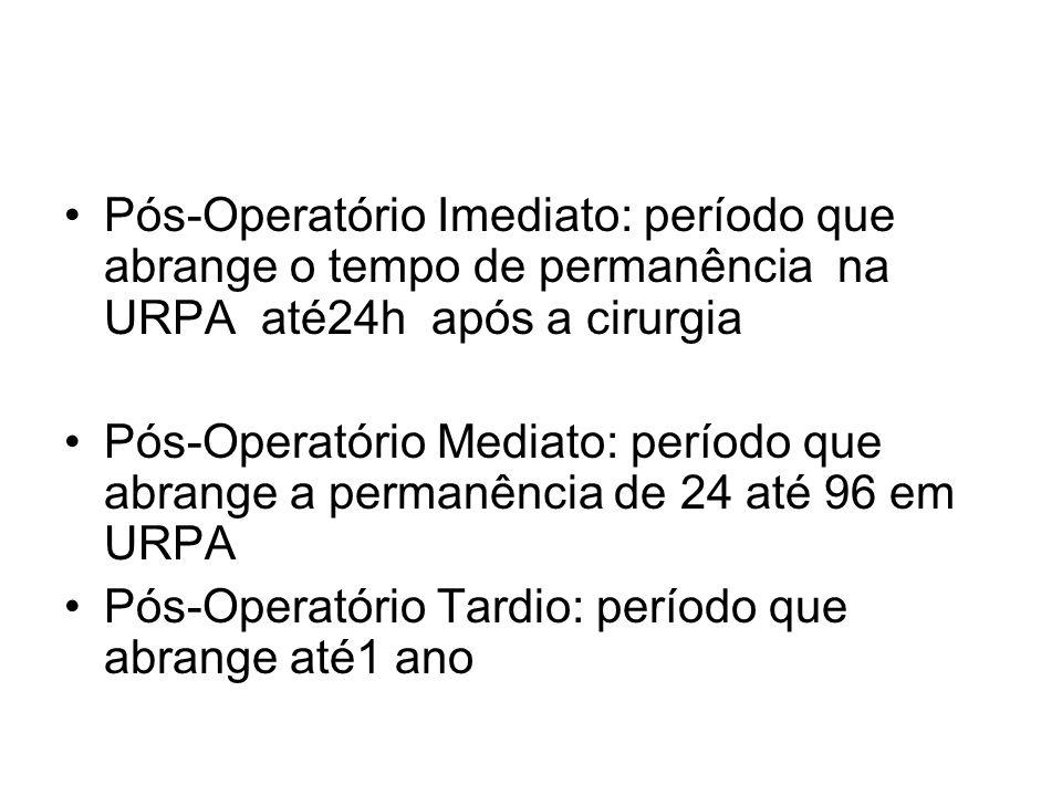 Pós-Operatório Imediato: período que abrange o tempo de permanência na URPA até24h após a cirurgia Pós-Operatório Mediato: período que abrange a permanência de 24 até 96 em URPA Pós-Operatório Tardio: período que abrange até1 ano