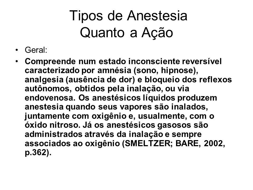 Tipos de Anestesia Quanto a Ação Geral: Compreende num estado inconsciente reversível caracterizado por amnésia (sono, hipnose), analgesia (ausência de dor) e bloqueio dos reflexos autônomos, obtidos pela inalação, ou via endovenosa.