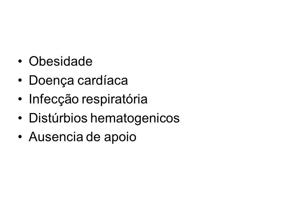 Obesidade Doença cardíaca Infecção respiratória Distúrbios hematogenicos Ausencia de apoio
