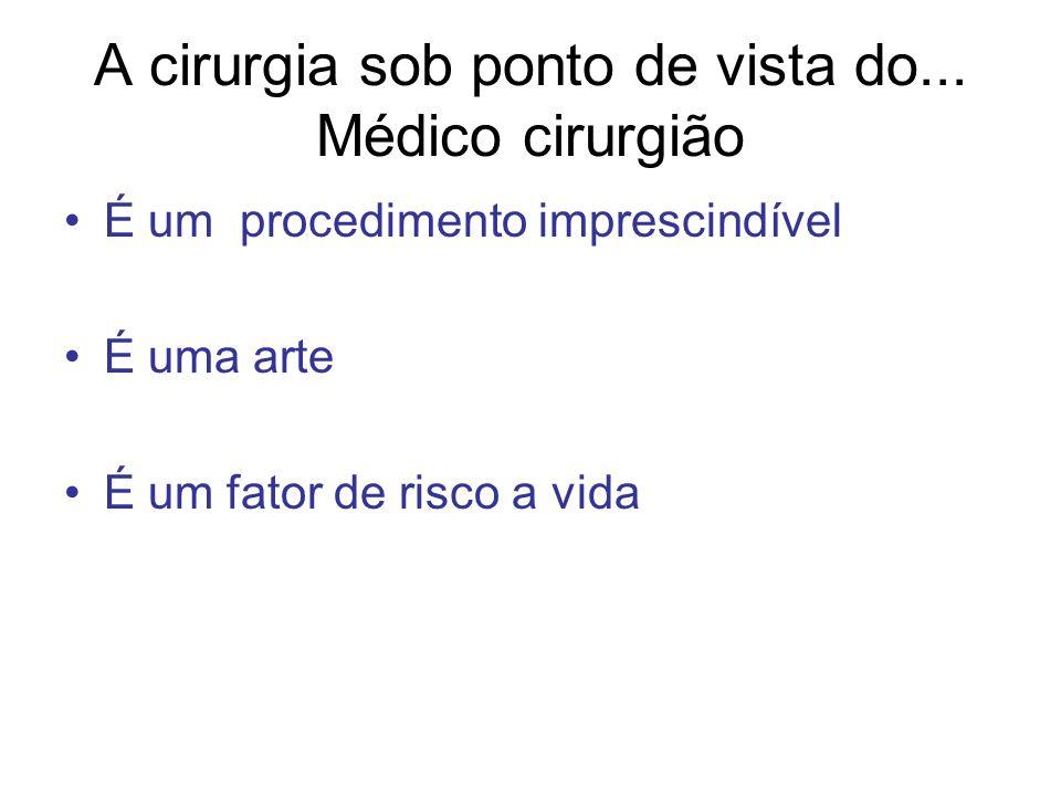 A cirurgia sob ponto de vista do... Médico cirurgião É um procedimento imprescindível É uma arte É um fator de risco a vida