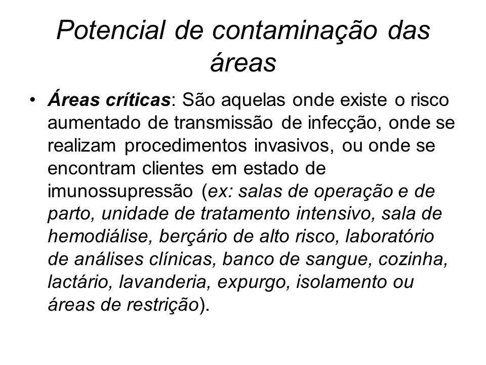 Potencial de contaminação das áreas Áreas críticas: São aquelas onde existe o risco aumentado de transmissão de infecção, onde se realizam procediment