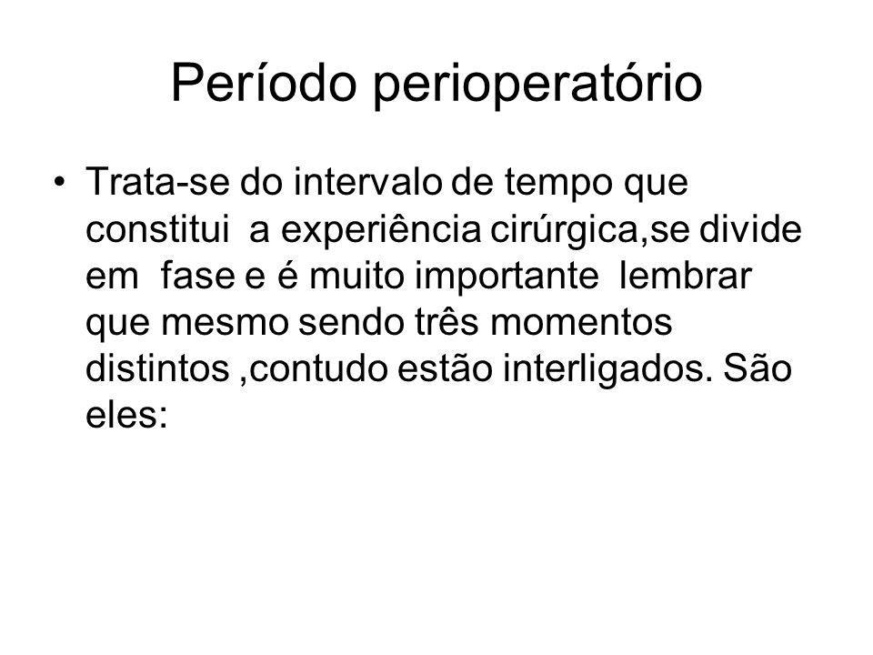 Período perioperatório Trata-se do intervalo de tempo que constitui a experiência cirúrgica,se divide em fase e é muito importante lembrar que mesmo sendo três momentos distintos,contudo estão interligados.