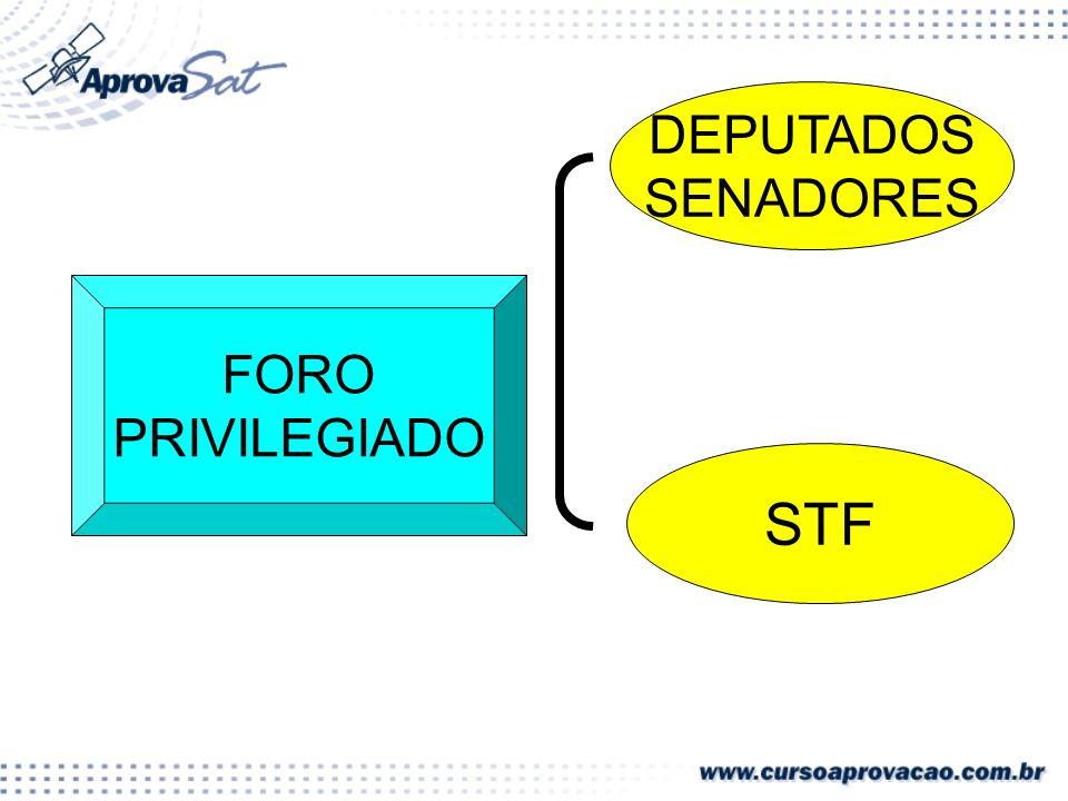 FORO PRIVILEGIADO DEPUTADOS SENADORES STF