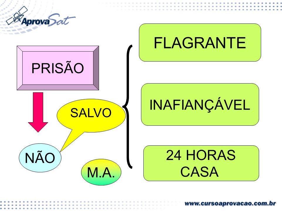 PRISÃO FLAGRANTE INAFIANÇÁVEL 24 HORAS CASA NÃO SALVO M.A.