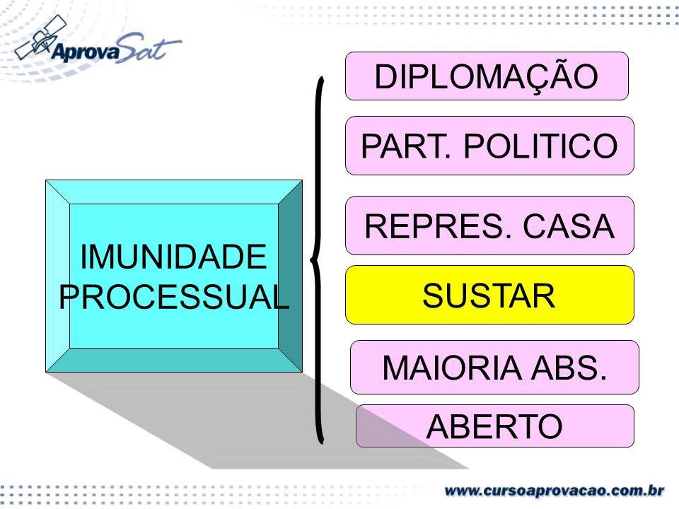 DIPLOMAÇÃO PART. POLITICO REPRES. CASA SUSTAR MAIORIA ABS. ABERTO IMUNIDADE PROCESSUAL