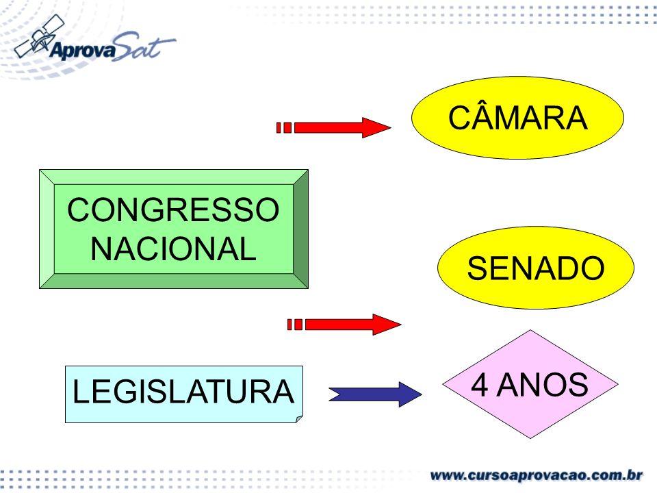 CONGRESSO NACIONAL CÂMARA SENADO LEGISLATURA 4 ANOS