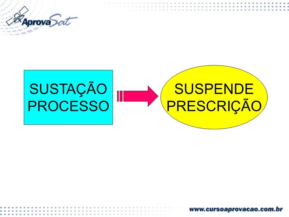 SUSTAÇÃO PROCESSO SUSPENDE PRESCRIÇÃO