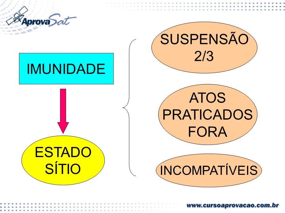 IMUNIDADE ESTADO SÍTIO SUSPENSÃO 2/3 ATOS PRATICADOS FORA INCOMPATÍVEIS