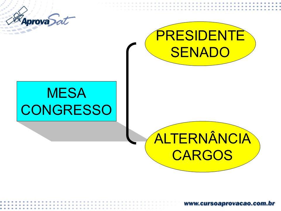 MESA CONGRESSO PRESIDENTE SENADO ALTERNÂNCIA CARGOS