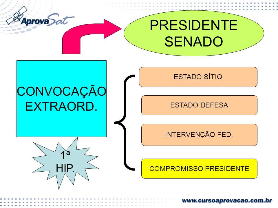 CONVOCAÇÃO EXTRAORD.PRESIDENTE SENADO ESTADO SÍTIO ESTADO DEFESA INTERVENÇÃO FED.