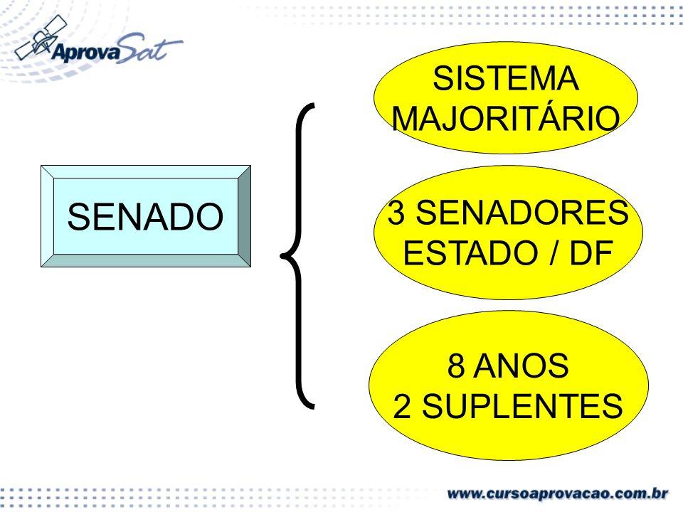 COMISSÕES PERMANENTE TEMPORARIAS REPRES. PROPORCIONAL SE POSSÍVEL CPI