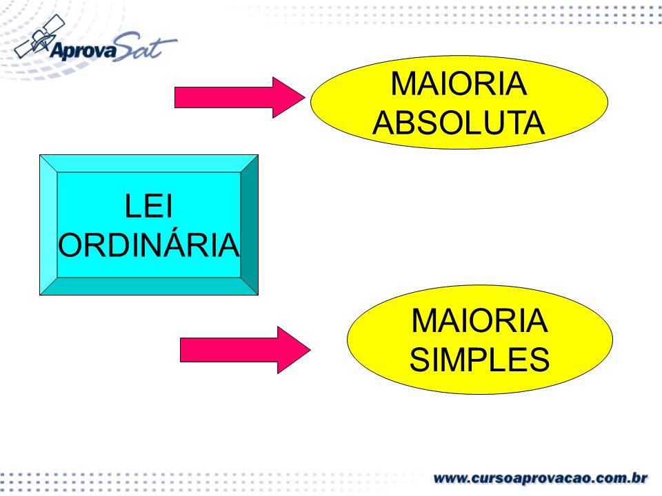 LEI ORDINÁRIA MAIORIA ABSOLUTA MAIORIA SIMPLES