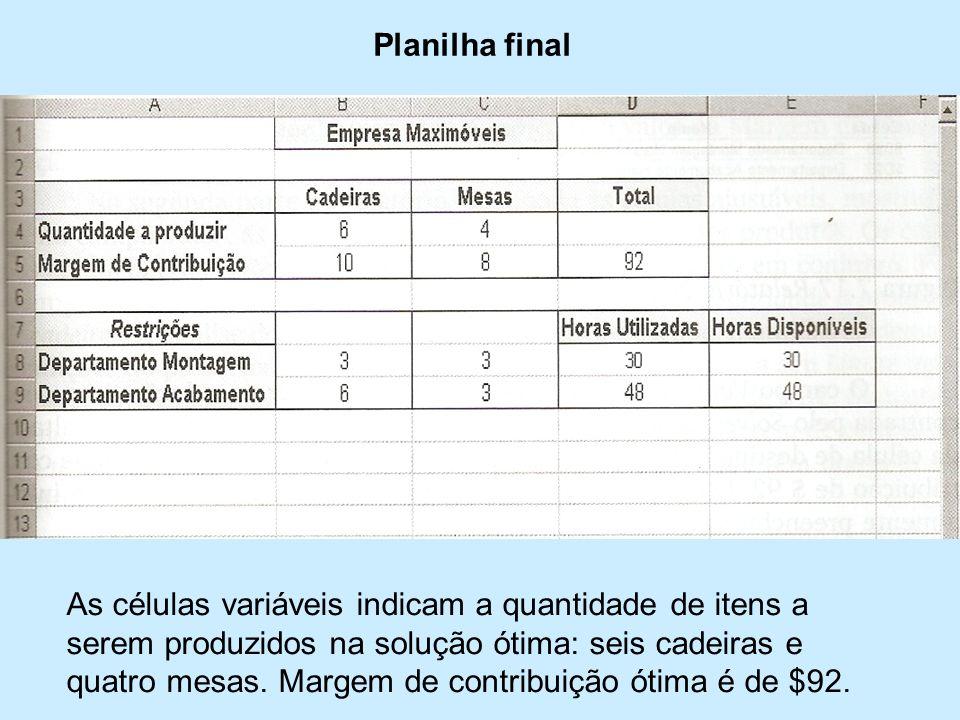 Planilha final As células variáveis indicam a quantidade de itens a serem produzidos na solução ótima: seis cadeiras e quatro mesas.