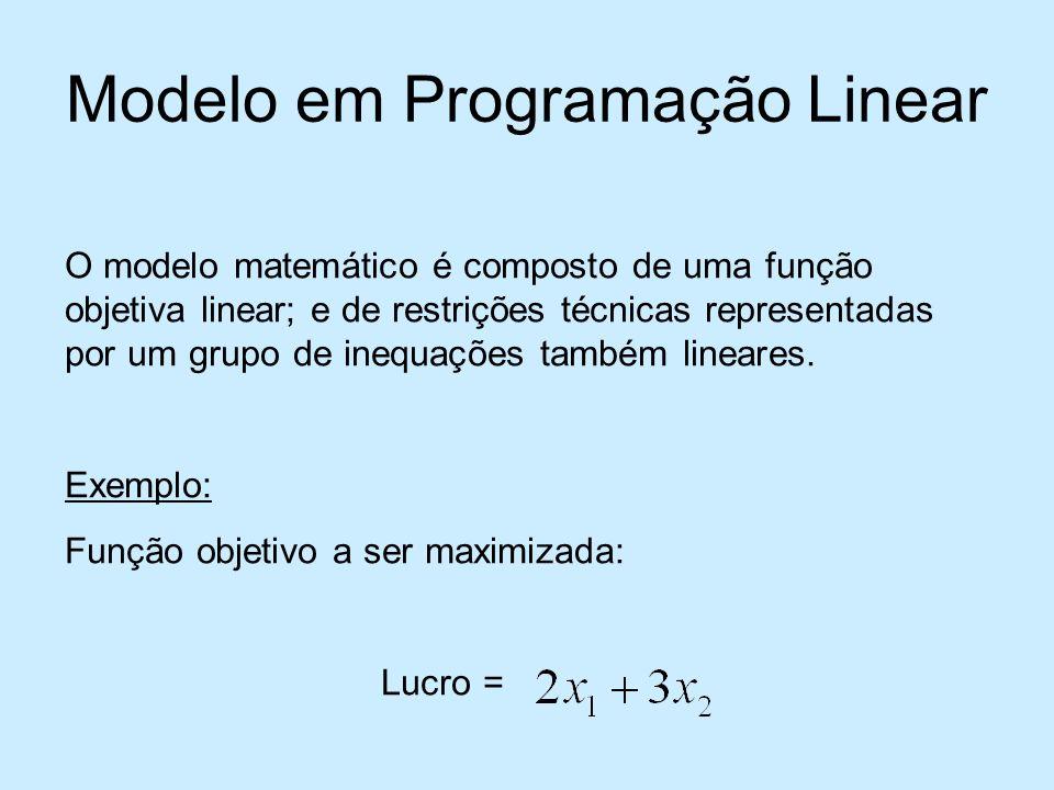 Modelo em Programação Linear O modelo matemático é composto de uma função objetiva linear; e de restrições técnicas representadas por um grupo de inequações também lineares.