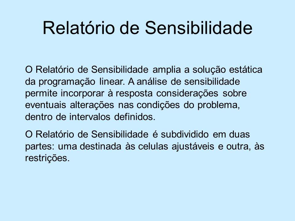 Relatório de Sensibilidade O Relatório de Sensibilidade amplia a solução estática da programação linear.