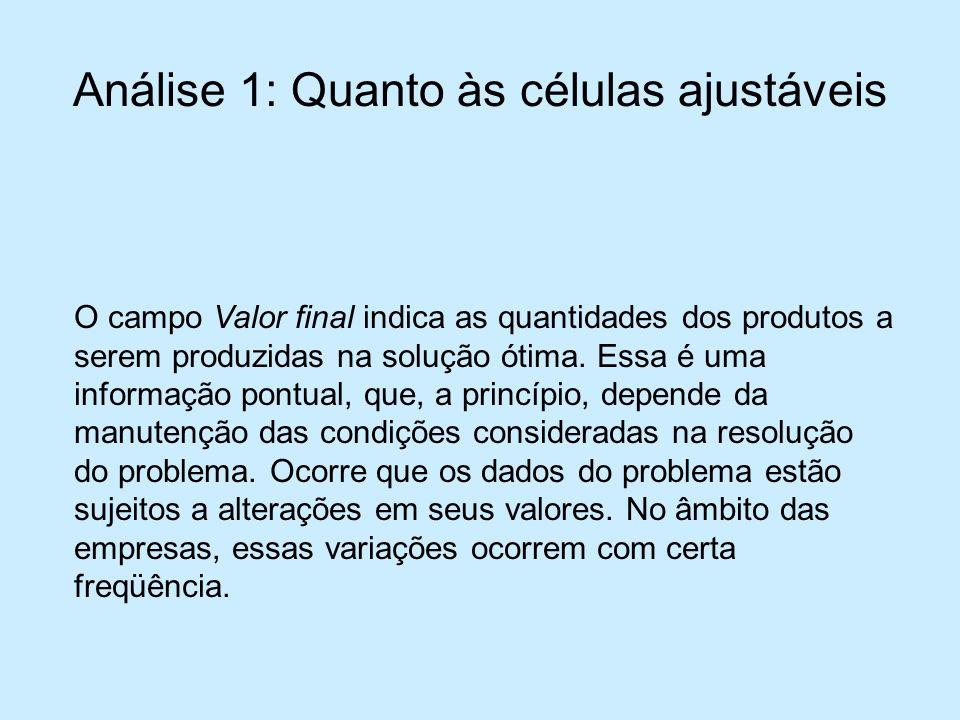 Análise 1: Quanto às células ajustáveis O campo Valor final indica as quantidades dos produtos a serem produzidas na solução ótima.