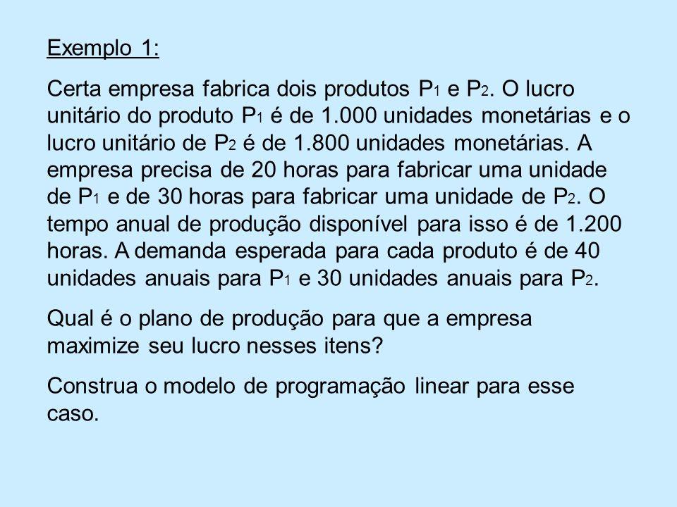 Exemplo 1: Certa empresa fabrica dois produtos P 1 e P 2.