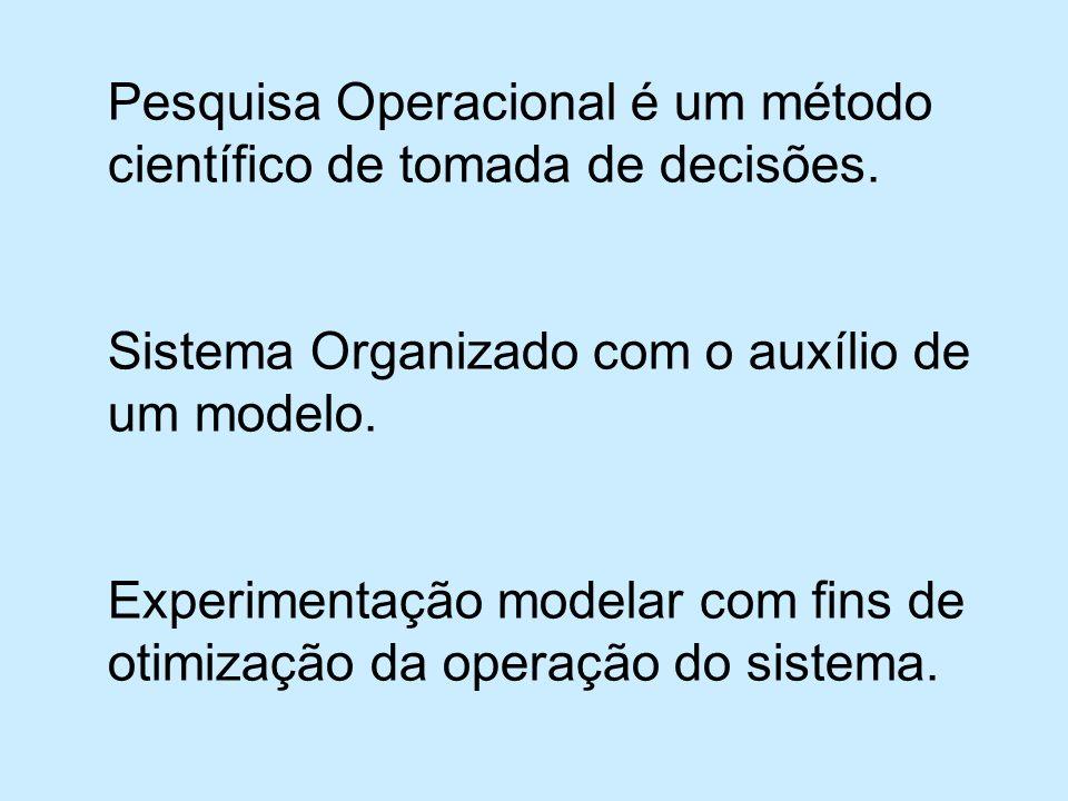 Pesquisa Operacional é um método científico de tomada de decisões.
