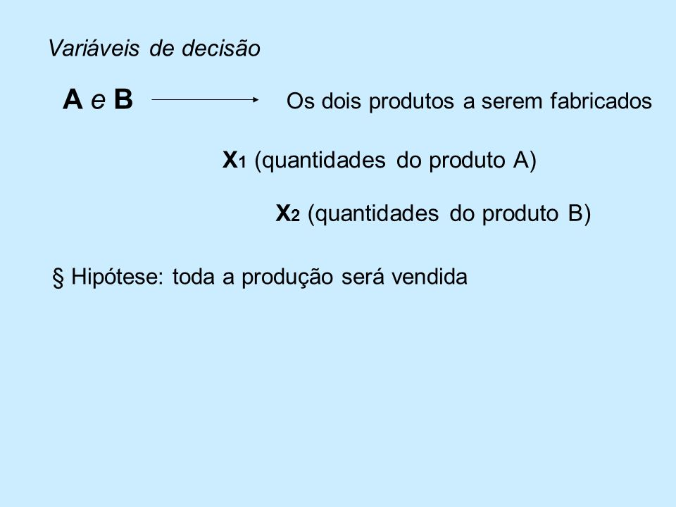 Variáveis de decisão A e B Os dois produtos a serem fabricados X 1 (quantidades do produto A) X 2 (quantidades do produto B) § Hipótese: toda a produção será vendida