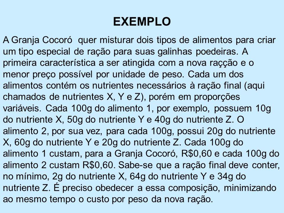 EXEMPLO A Granja Cocoró quer misturar dois tipos de alimentos para criar um tipo especial de ração para suas galinhas poedeiras.