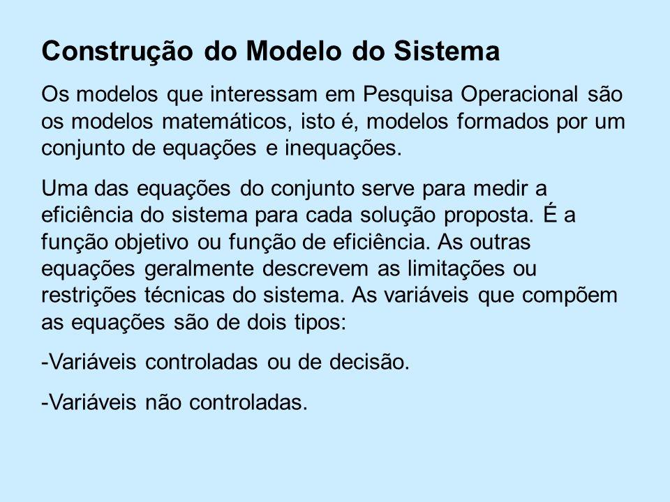 Construção do Modelo do Sistema Os modelos que interessam em Pesquisa Operacional são os modelos matemáticos, isto é, modelos formados por um conjunto de equações e inequações.