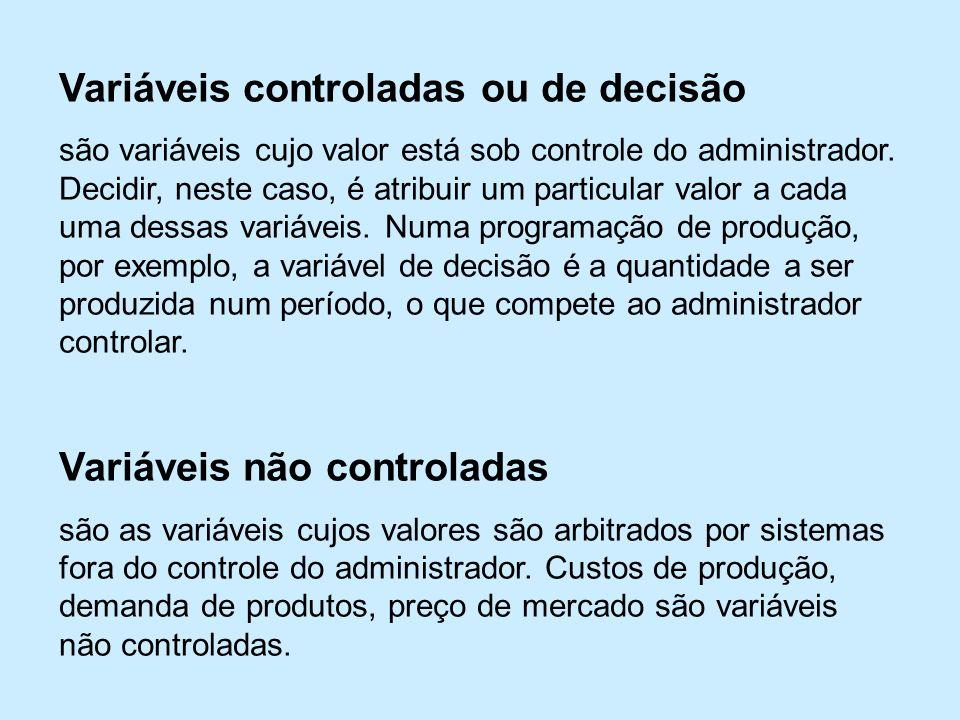 Variáveis controladas ou de decisão são variáveis cujo valor está sob controle do administrador.