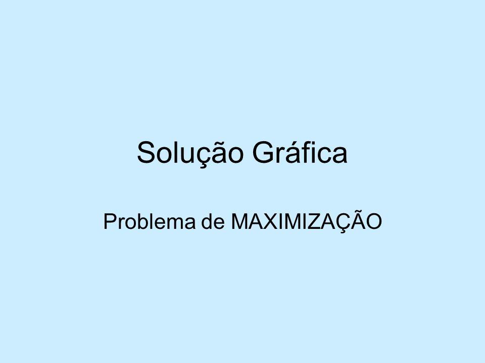 Solução Gráfica Problema de MAXIMIZAÇÃO