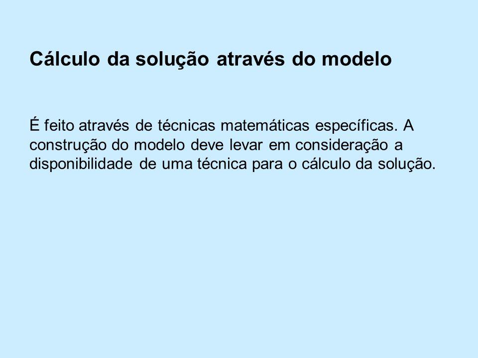 Cálculo da solução através do modelo É feito através de técnicas matemáticas específicas.