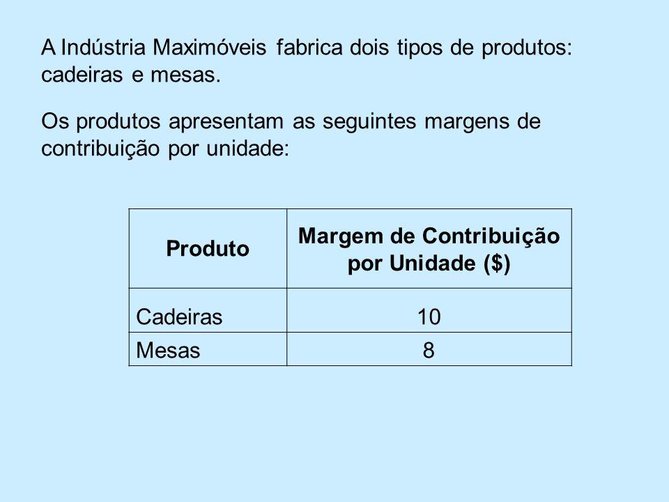 A Indústria Maximóveis fabrica dois tipos de produtos: cadeiras e mesas.