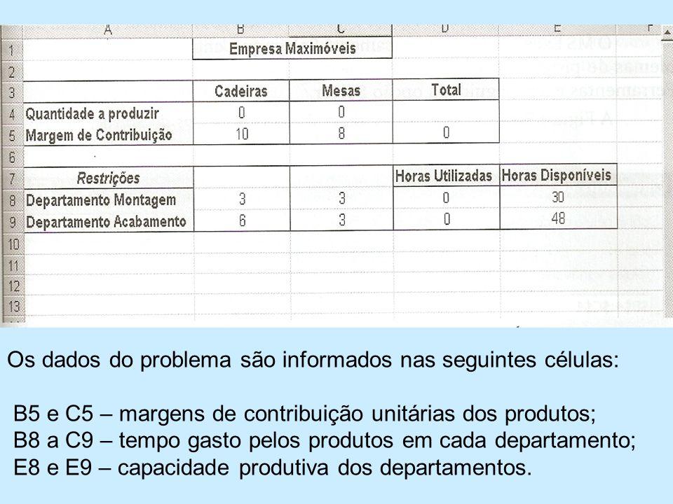 Os dados do problema são informados nas seguintes células: B5 e C5 – margens de contribuição unitárias dos produtos; B8 a C9 – tempo gasto pelos produtos em cada departamento; E8 e E9 – capacidade produtiva dos departamentos.