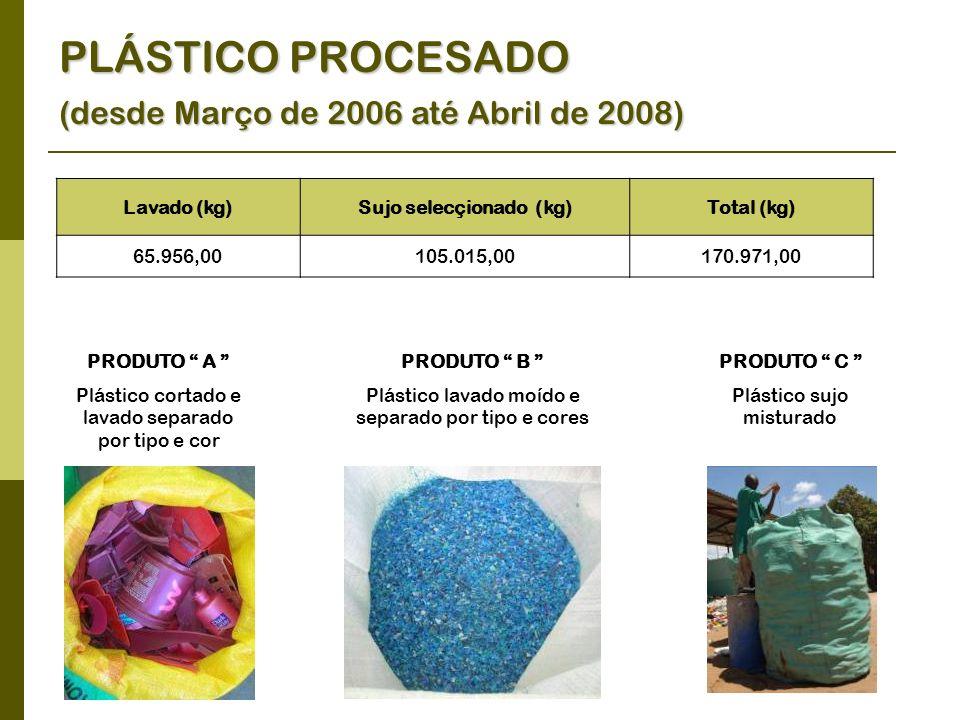 PRODUTO A Plástico cortado e lavado separado por tipo e cor PLÁSTICO PROCESADO (desde Março de 2006 até Abril de 2008) PRODUTO B Plástico lavado moído