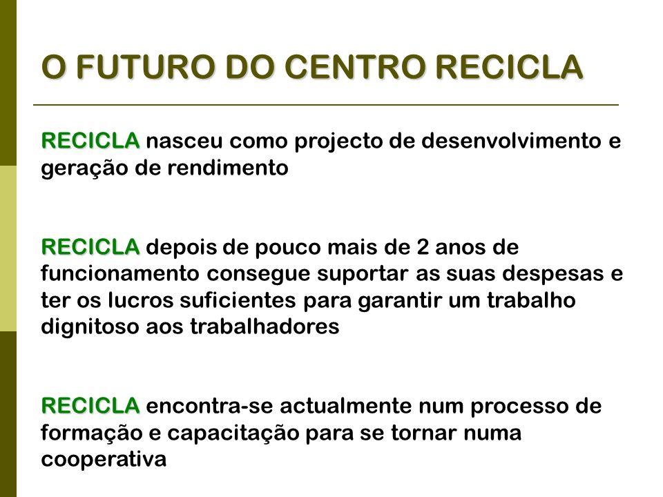 O FUTURO DO CENTRO RECICLA RECICLA RECICLA nasceu como projecto de desenvolvimento e geração de rendimento RECICLA RECICLA depois de pouco mais de 2 a