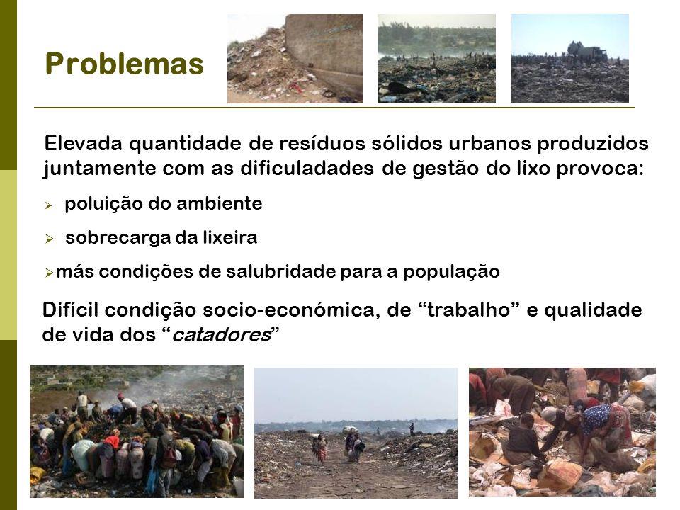 Problemas Difícil condição socio-económica, de trabalho e qualidade de vida dos catadores Elevada quantidade de resíduos sólidos urbanos produzidos ju