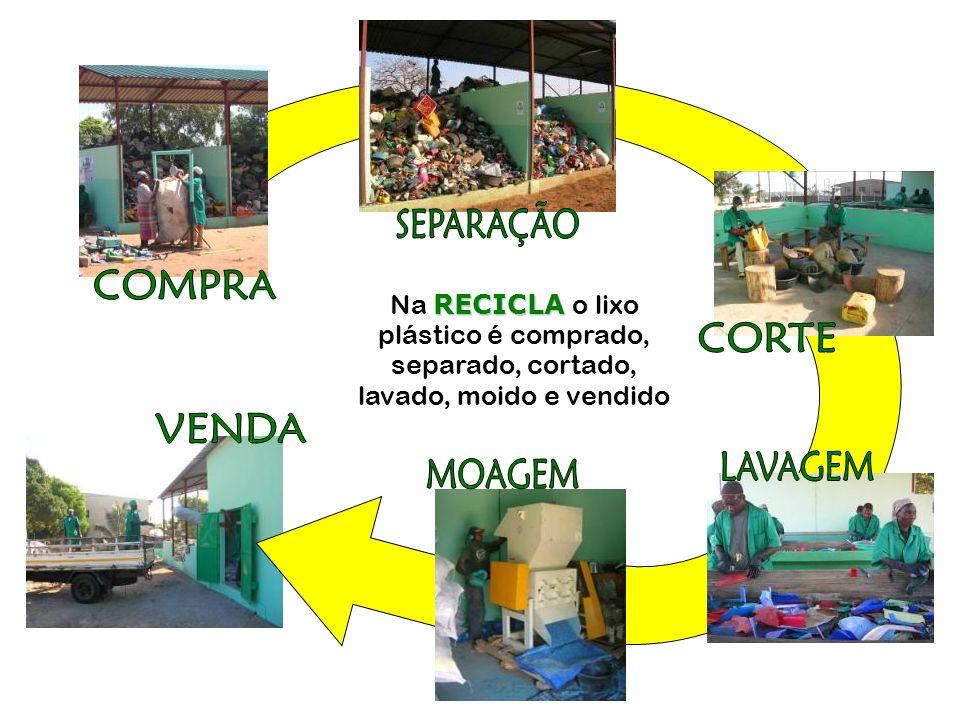 RECICLA Na RECICLA o lixo plástico é comprado, separado, cortado, lavado, moido e vendido