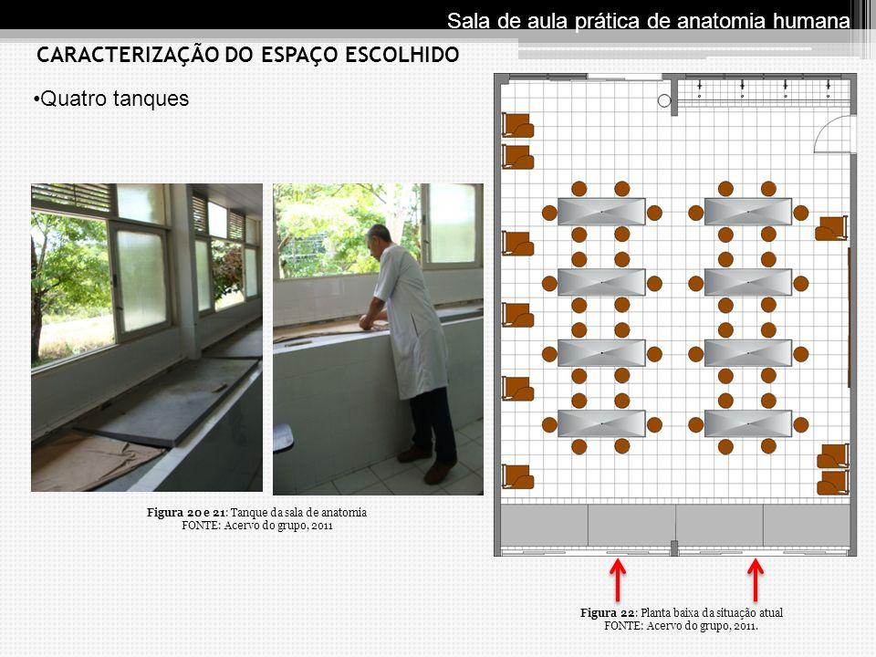 Quatro tanques CARACTERIZAÇÃO DO ESPAÇO ESCOLHIDO Sala de aula prática de anatomia humana Figura 22: Planta baixa da situa ç ão atual FONTE: Acervo do