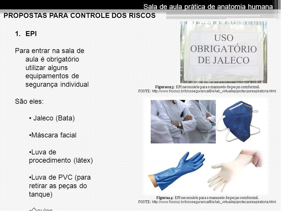 PROPOSTAS PARA CONTROLE DOS RISCOS Sala de aula prática de anatomia humana 1.EPI Para entrar na sala de aula é obrigatório utilizar alguns equipamento
