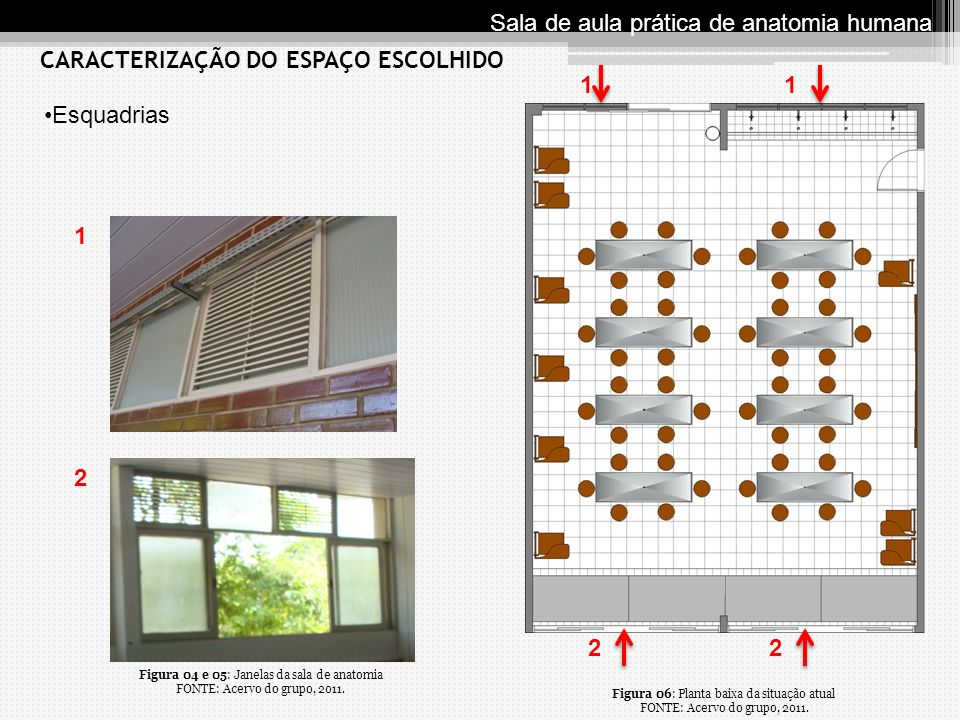 Esquadrias 11 22 1 2 CARACTERIZAÇÃO DO ESPAÇO ESCOLHIDO Sala de aula prática de anatomia humana Figura 06: Planta baixa da situa ç ão atual FONTE: Ace