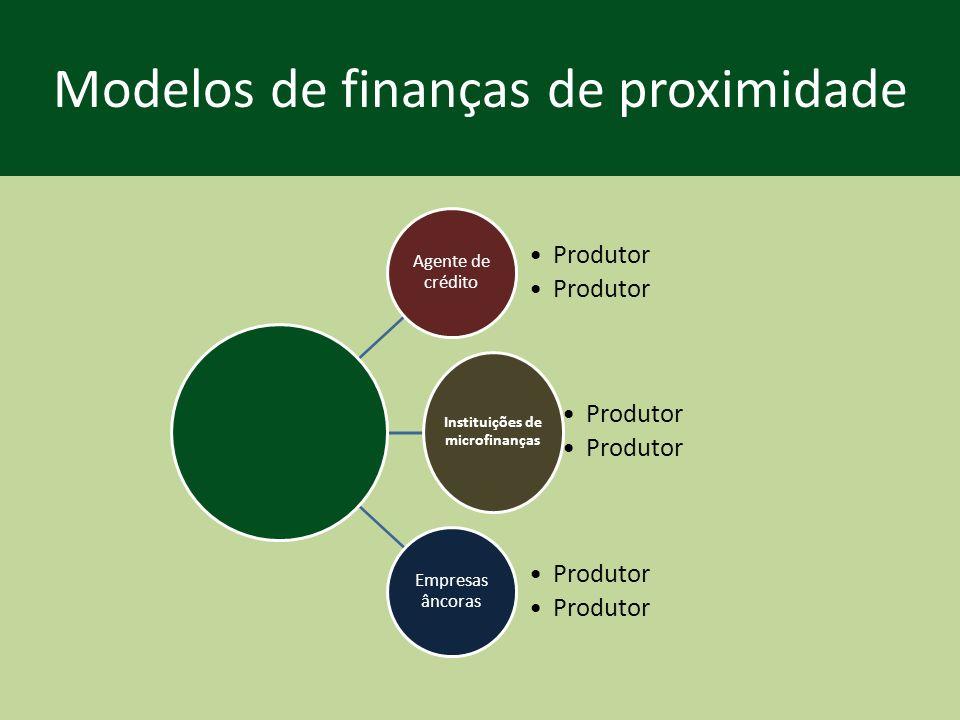 Modelos de finanças de proximidade Agente de crédito Produtor Instituições de microfinanças Produtor Empresas âncoras Produtor